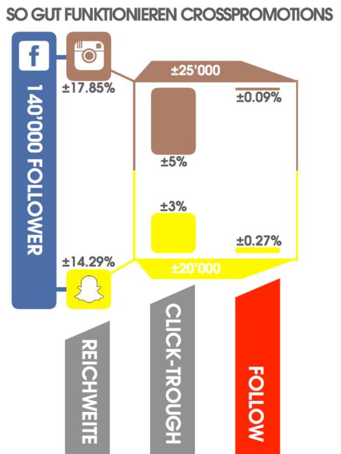 cropro infografik