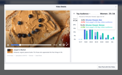 Mehr Optionen für die Buchung von Videokampagnen: Optimierung auf vollständige Views und Ton-An Option