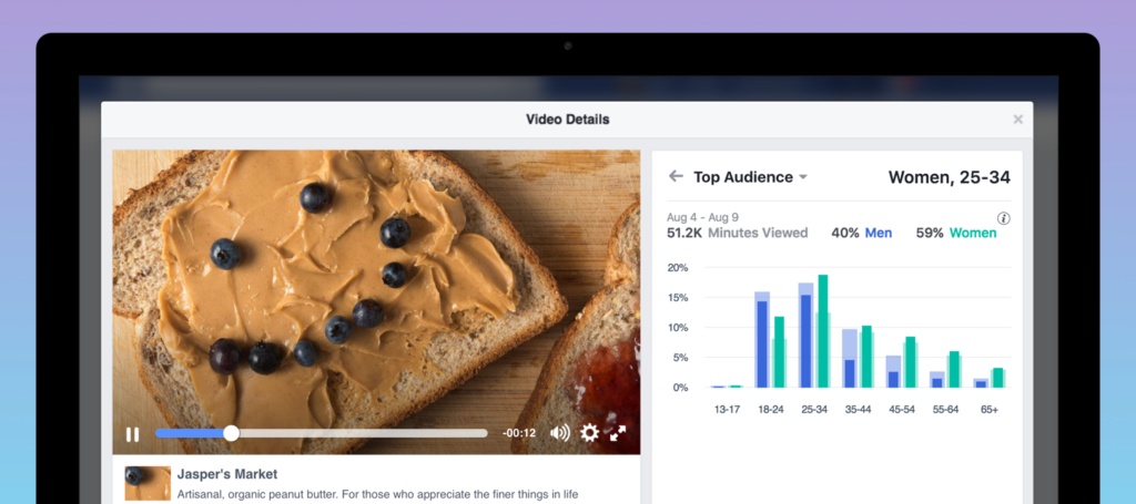 Demographie, Engagement und Live-Daten: 3 neue Videostatistiken von Facebook, die ihr kennen sollet