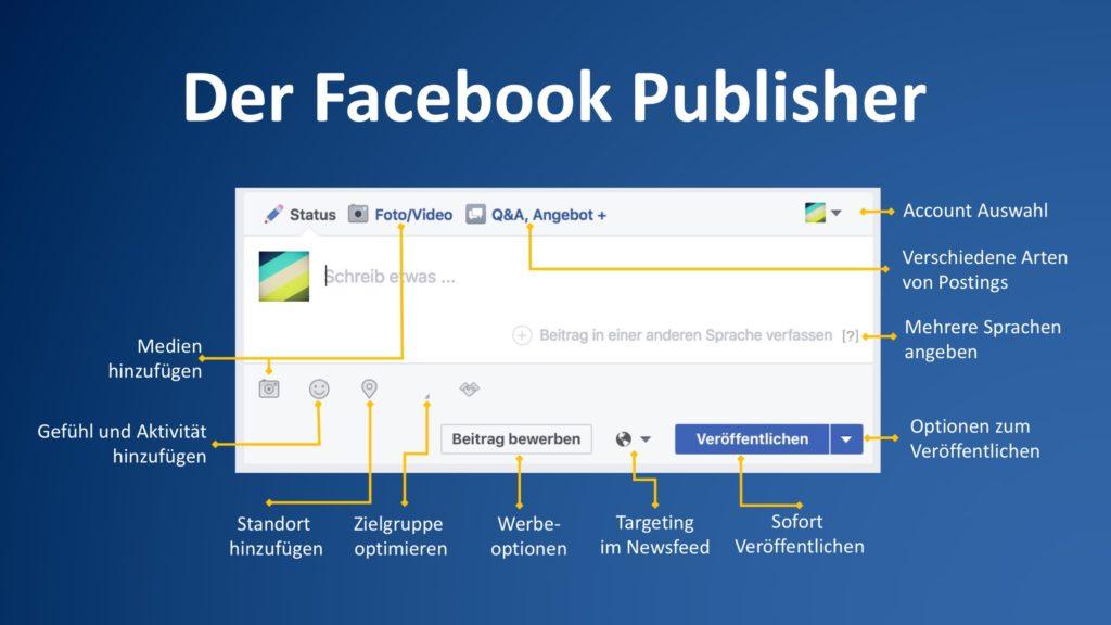 Der komplette Guide: So funktioniert euer Facebook Page Publisher