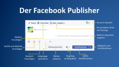 Der komplette Guide: So funktioniert euer Facebook Page Publisher