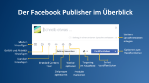 Facebook Page Publisher