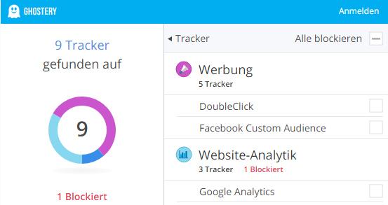 """Mit Hilfe des Browser-Plugins Ghosterykann man herausfinden, ob auf einer Website Nutzer für """"Custom Audiences"""" getrackt werden."""