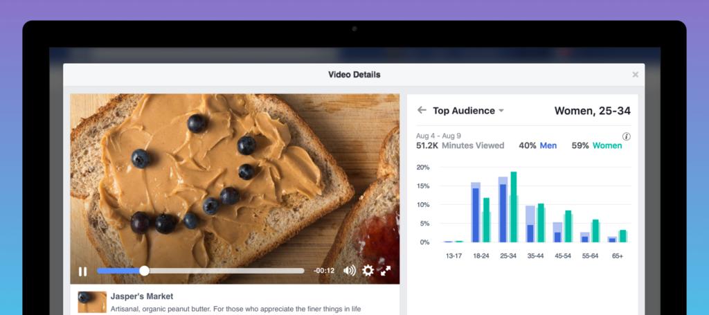 Newsfeed Algorithmus: bessere Bewertung von langen Videos
