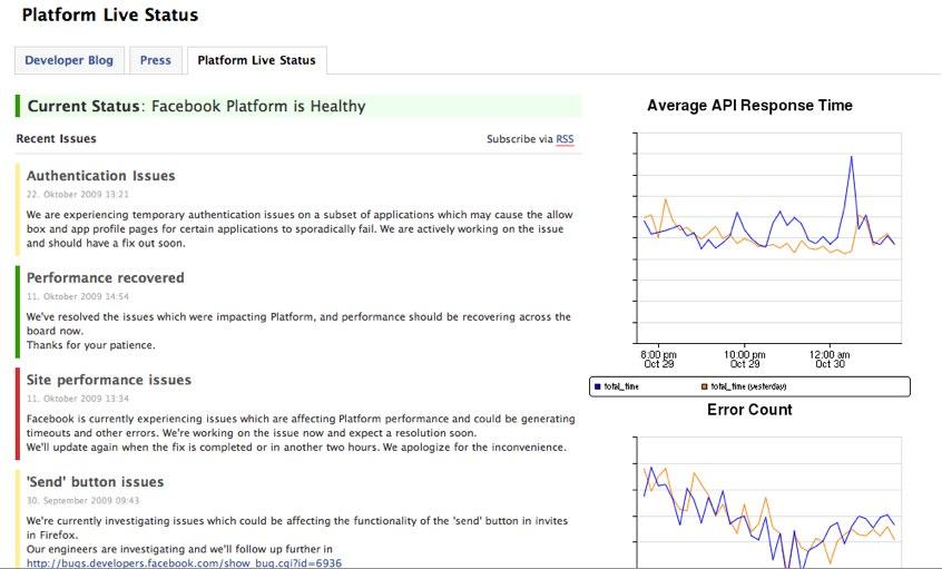 """Facebook Plattform """"Gesundheitsstatus"""" online"""
