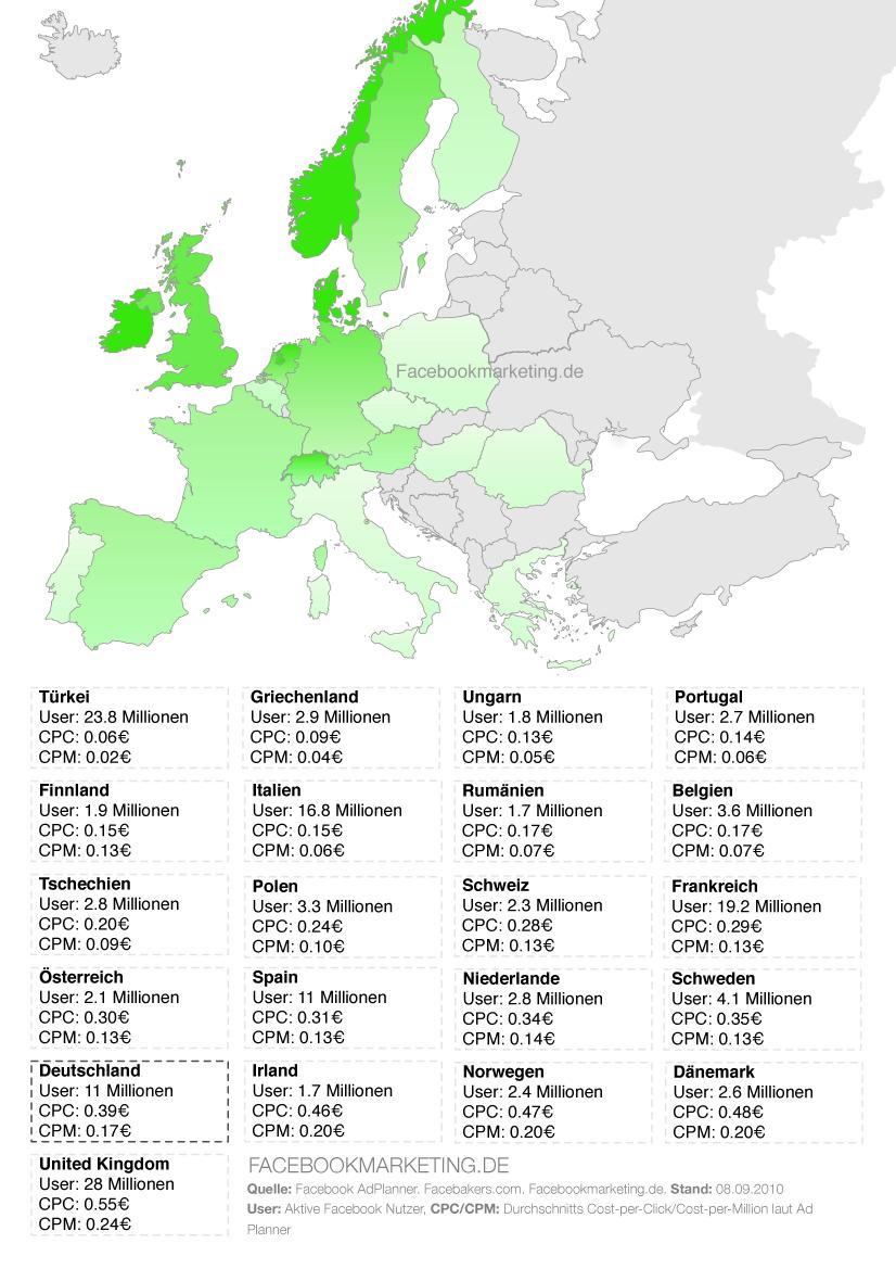 Facebook Werbepreise und Nutzerzahlen in Europa (Updated)