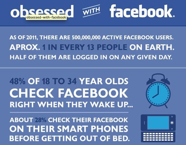 Infografik: Sind wir besessen von Facebook? (Mashable)