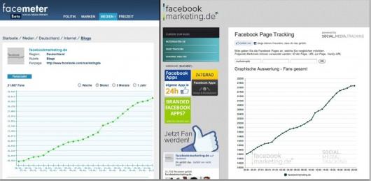 Seite an Seite: facemeter und Page Tracking