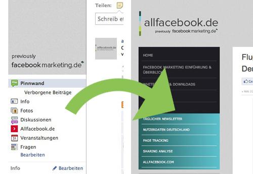 iFrame Tab Hack: Link zu externer Seite im Facebook Page Menü