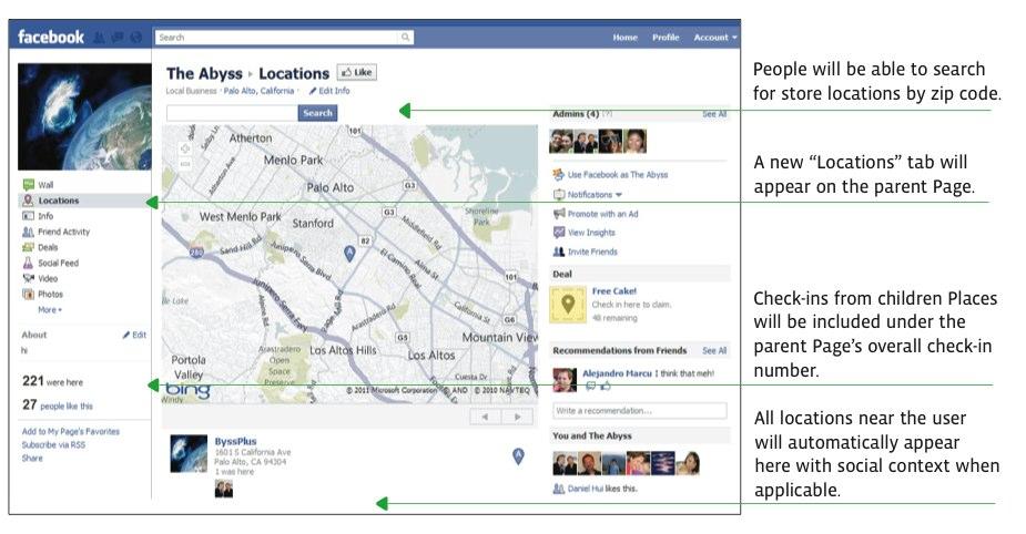 Neue Features für Facebook Places von großen Unternehmen