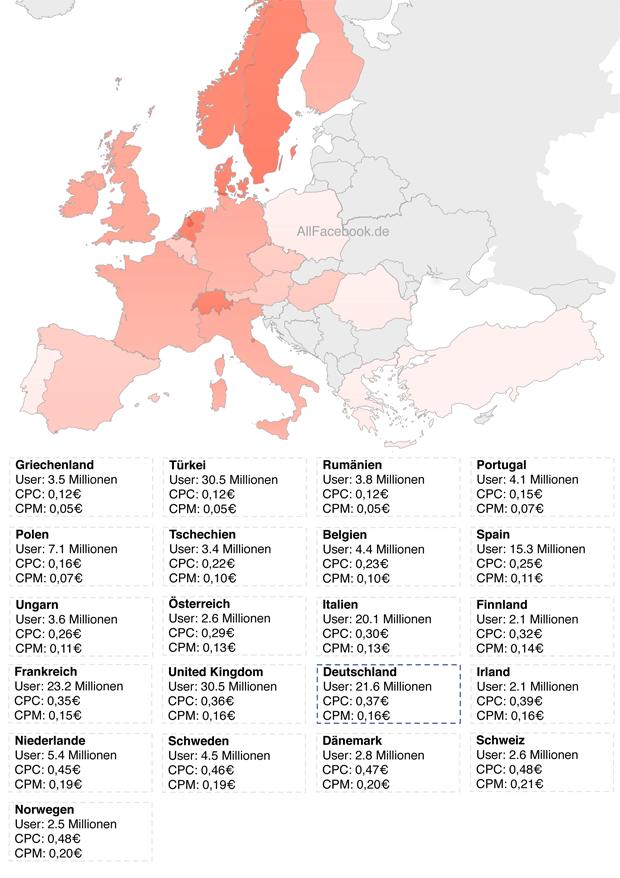 Statistiken: Facebook Werbepreise und Nutzerzahlen in Europa im November 2011
