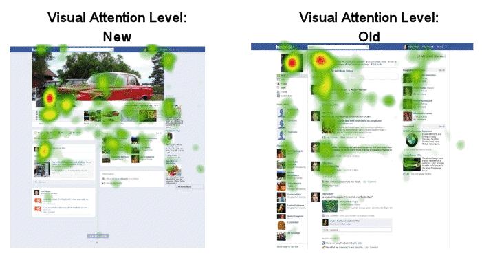 Eyetracking Studie vergleicht die Facebook Timeline mit den alten Profilen