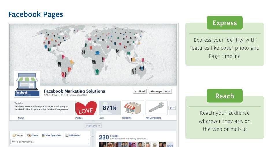 Download: Offizieller Facebook Timeline Guide für Pages (Englisch)