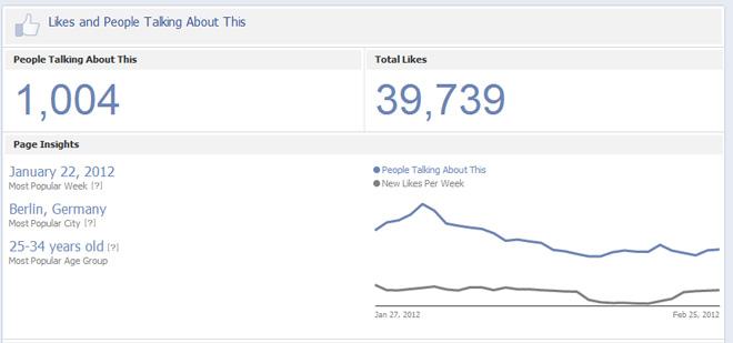 fmc 2012: Timeline für Pages – Insights für alle