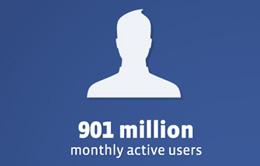 Neue Zahlen zum Börsengang: 901 Millionen aktive Nutzer weltweit – 3.2 Mrd. Likes & Comments am Tag