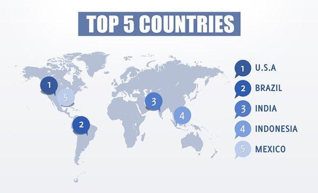 Facebooks eine Milliarde Nutzer – Infografik