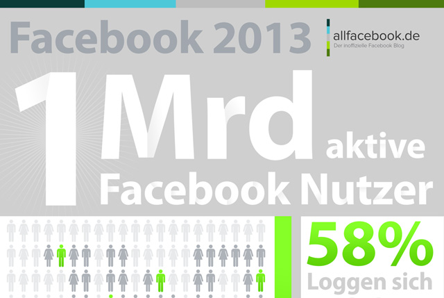 Infografik: Facebook 2013 – Nutzerzahlen & Fakten