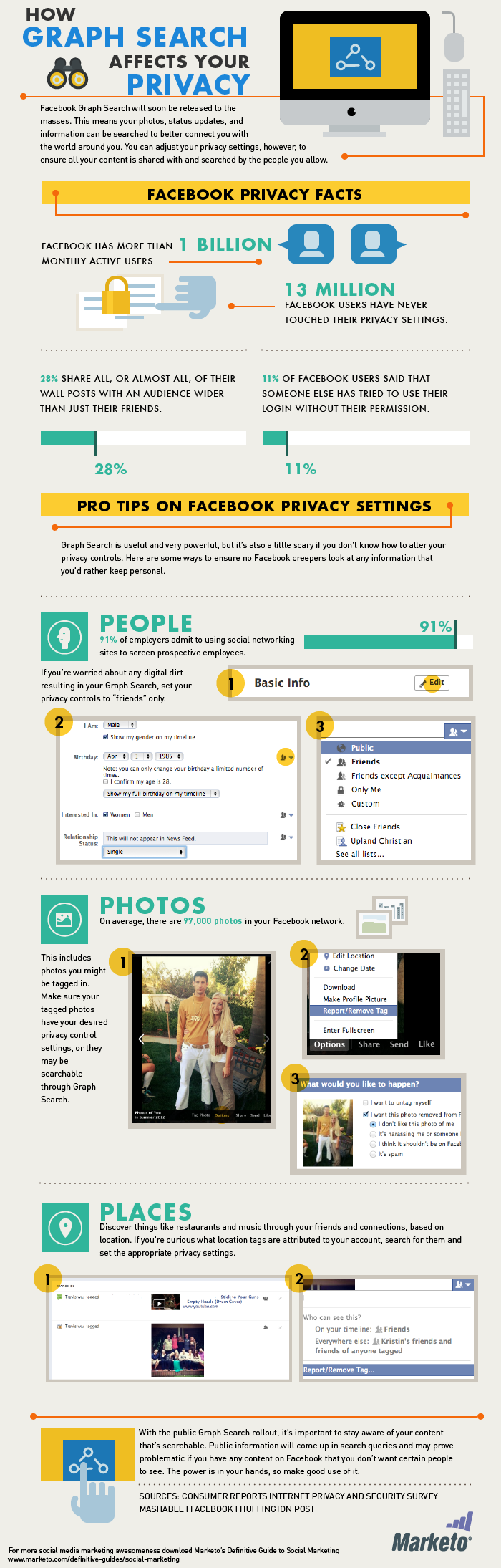 Infografik: How Graph Search affects your privacy