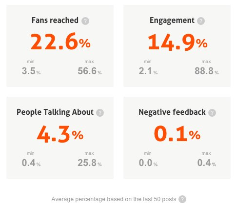 Agorapulse Barometer - Measure the performance of your Facebook page-1