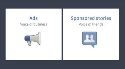 Offizielles Facebook Whitepaper: Alle aktuellen Facebook-Anzeigen-Formate im Überblick
