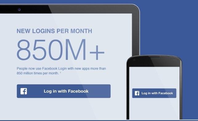 """Login mit Facebook: Separate """"Post to Facebook"""" Berechtigung erforderlich (+Infografik)"""