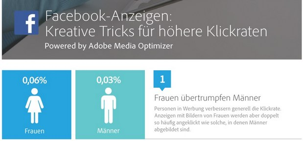 Neuen Beitrag erstellen ‹ allfacebook.de — WordPress-2