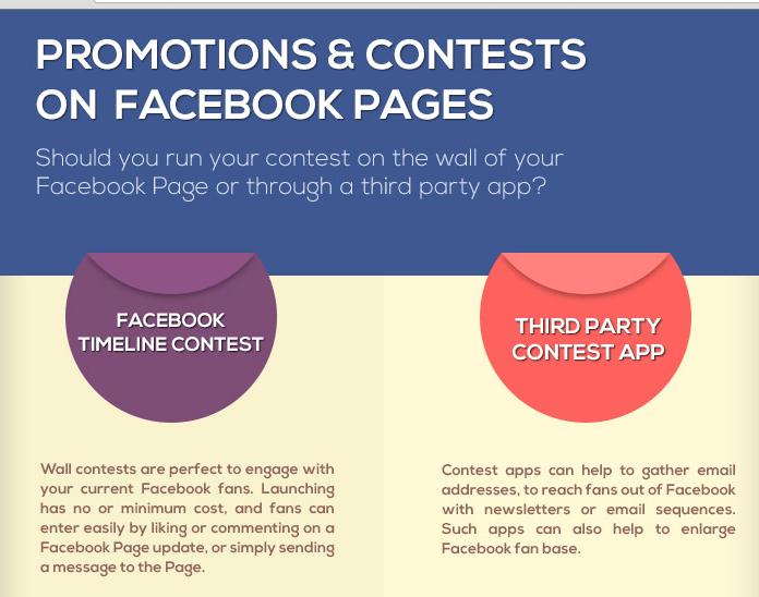 Infografik zu den neuen Promotion Guidelines: Die Vor- und Nachteile einer Facebook App zur Realisierung eines Gewinnspiels