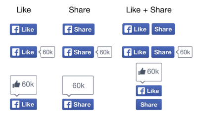Like Redesign, Facebook bringt den Share Button zurück und killt den Senden-Button