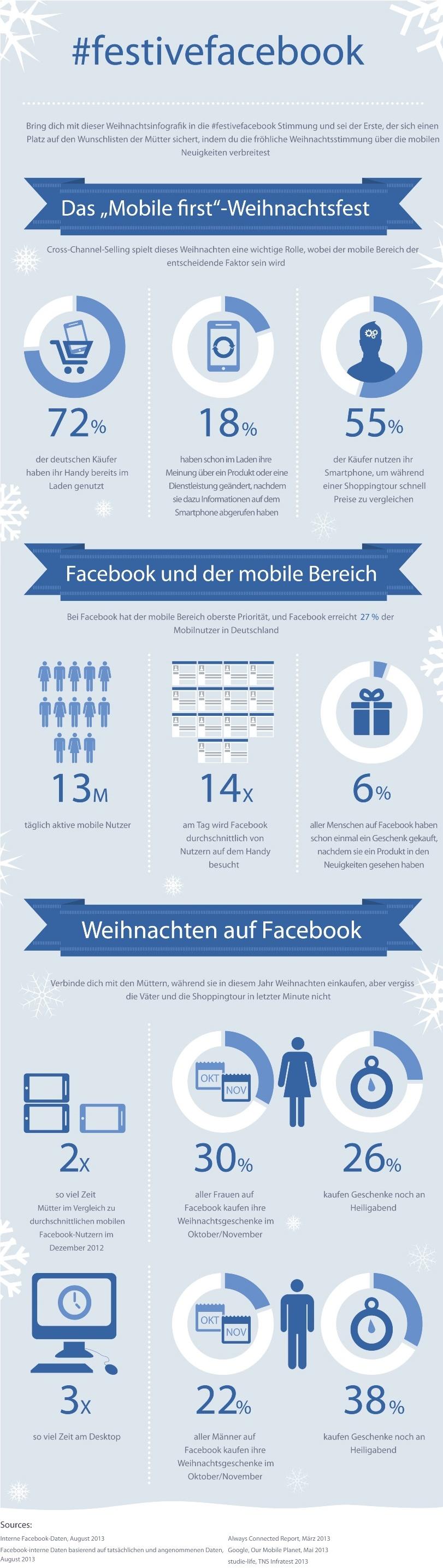FacebookWeihnachten