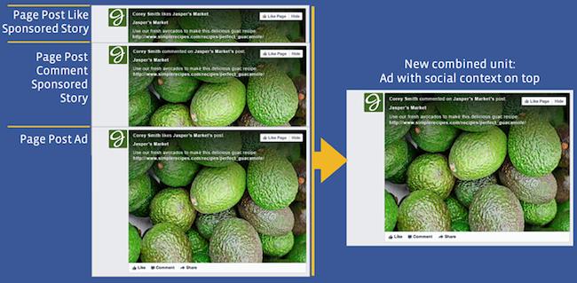 Facebook eliminiert die Sponsored Stories und ändert Targeting