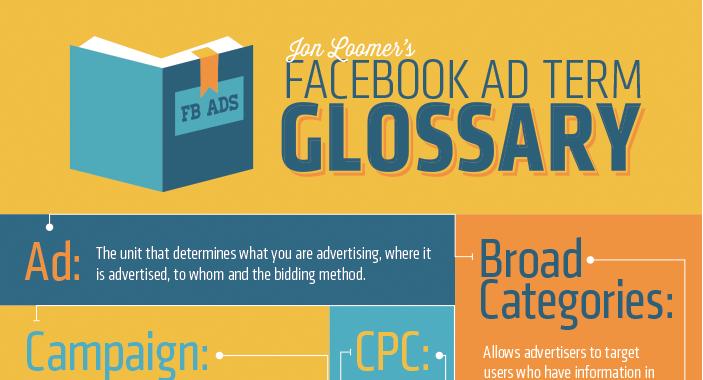 Infografik: Das 1×1 der Facebook-Anzeigen-Begriffe
