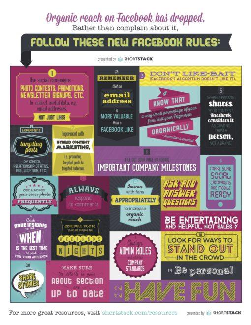 22 Tipps für mehr Facebook Reichweite