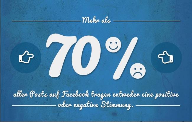 Infografik: Mit Emotionen gezielt Interaktionen steigern