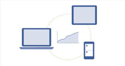 Facebook Conversion Lift: Neue Optionen zur Erfolgsmessung von Facebook-Anzeigen
