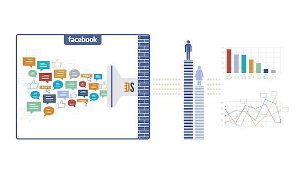 """""""Facebook Topic Data"""": Genaue Themen und Zielgruppenanalyse auf Basis der Facebook-Daten"""