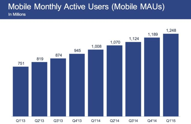 mobile-monthly
