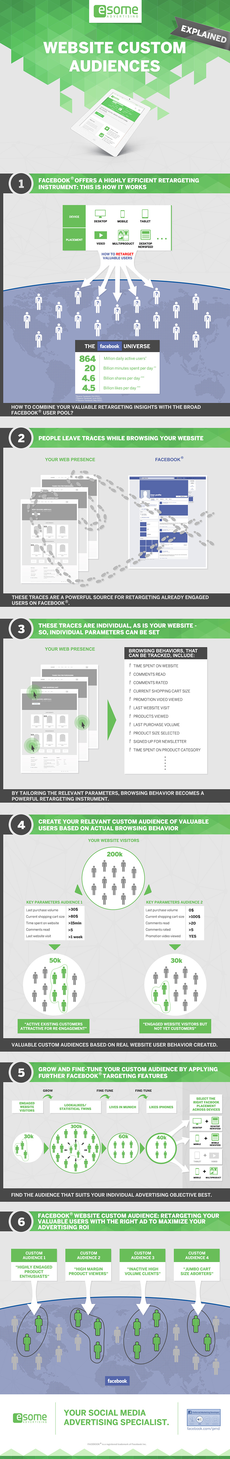 wca-infografik