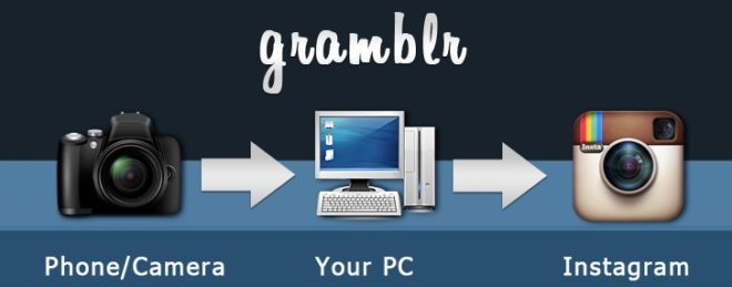Gramblr_-_Upload_photos_to_Instagram_from_your_PC__Mac__Computer_
