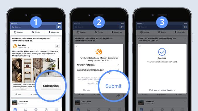 Facebook Lead Ads: Jetzt auch im Desktop Feed und mit Context Card