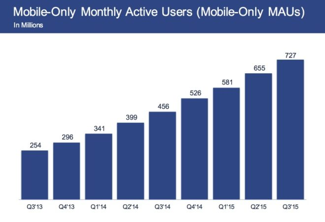 q3-fb-mobile-only