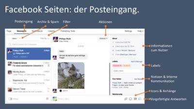 Besserer Service: der Posteingang für Seiten im Überblick