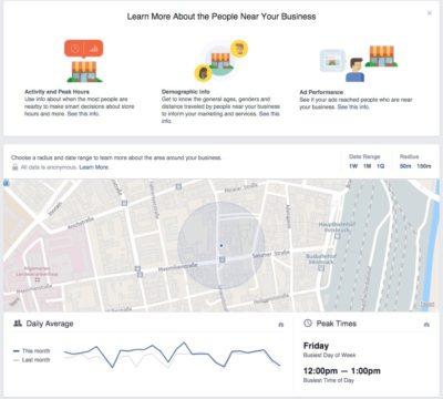 Neu: Facebook Local Insights für Places bieten mehr Infos zu Besuchern und Passanten