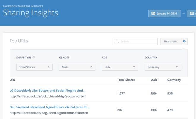 Share-Insights-Startseite