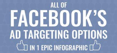Facebook Targeting: Alle Möglichkeiten für die perfekte Zielgruppendefinition als Infografik