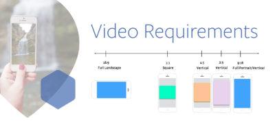 Facebook & Instagram Videoanforderungen und -formate im Überblick