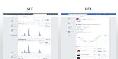 Neue Video Insights für Facebook Seiten mit neuen KPIs, neuen Funktionen und neuem Design