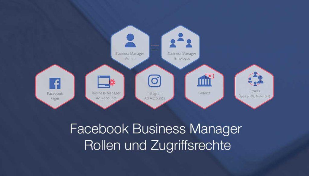 Facebook Business Manager: Rollen, Zugriffsrechte und die neue Rechteverwaltung im Überblick