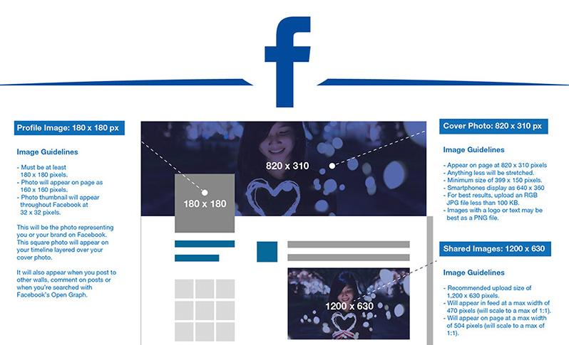In einer Infografik: Die Bildgrößen von Facebook, Twitter, Google+, Instagram, Youtube und Pinterest 2018