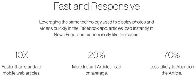 Instant Article Performance