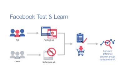 Test and Learn: Facebook Ad Strategien auswerten und verbessern mit neuem Tool von Facebook